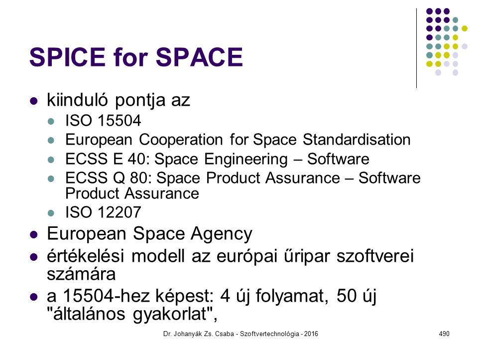 SPICE for SPACE kiinduló pontja az ISO 15504 European Cooperation for Space Standardisation ECSS E 40: Space Engineering – Software ECSS Q 80: Space Product Assurance – Software Product Assurance ISO 12207 European Space Agency értékelési modell az európai űripar szoftverei számára a 15504-hez képest: 4 új folyamat, 50 új általános gyakorlat , Dr.