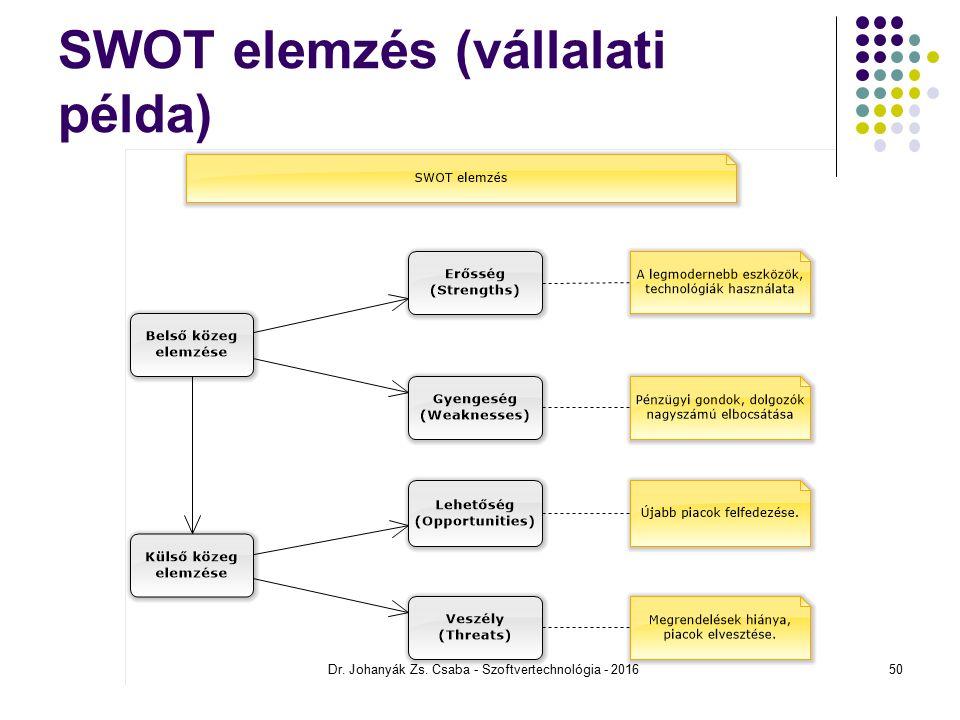 SWOT elemzés (vállalati példa) Dr. Johanyák Zs. Csaba - Szoftvertechnológia - 201650