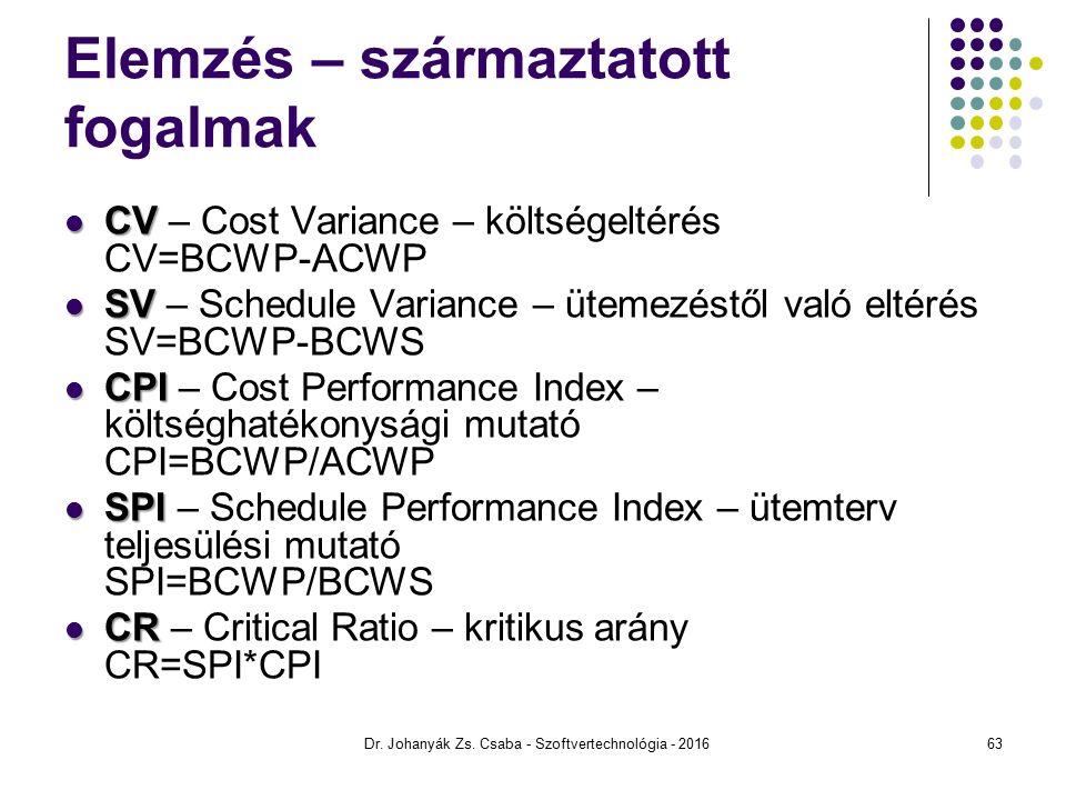 Elemzés – származtatott fogalmak CV CV – Cost Variance – költségeltérés CV=BCWP-ACWP SV SV – Schedule Variance – ütemezéstől való eltérés SV=BCWP-BCWS CPI CPI – Cost Performance Index – költséghatékonysági mutató CPI=BCWP/ACWP SPI SPI – Schedule Performance Index – ütemterv teljesülési mutató SPI=BCWP/BCWS CR CR – Critical Ratio – kritikus arány CR=SPI*CPI Dr.