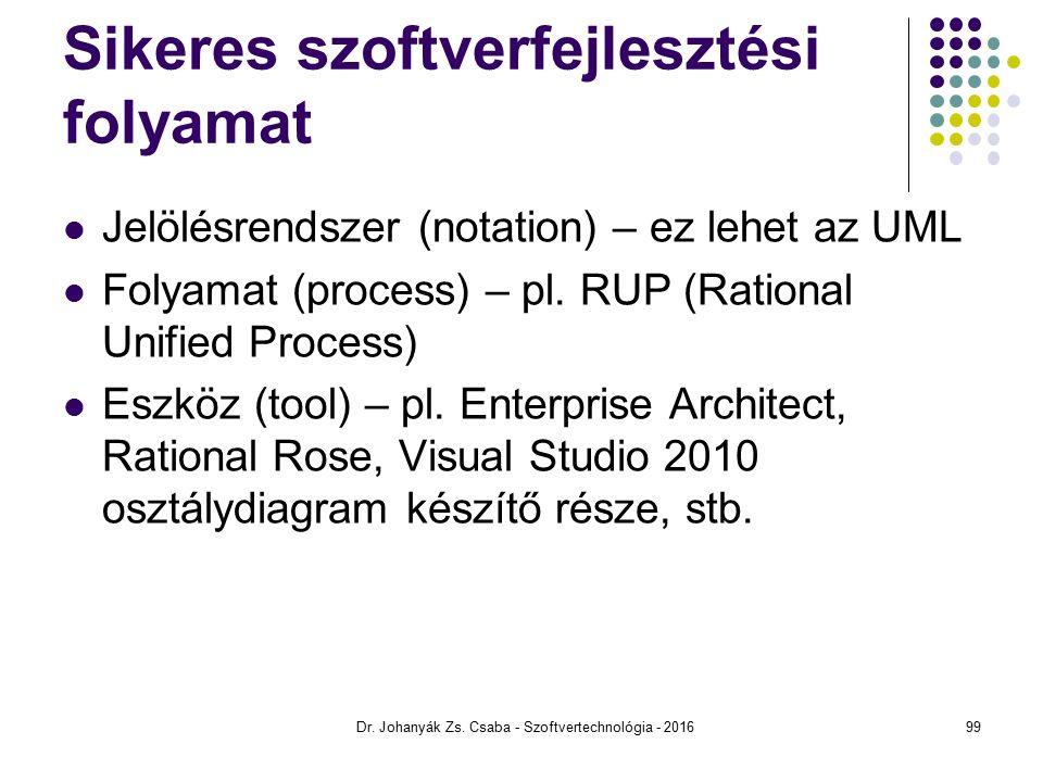 Sikeres szoftverfejlesztési folyamat Jelölésrendszer (notation) – ez lehet az UML Folyamat (process) – pl.