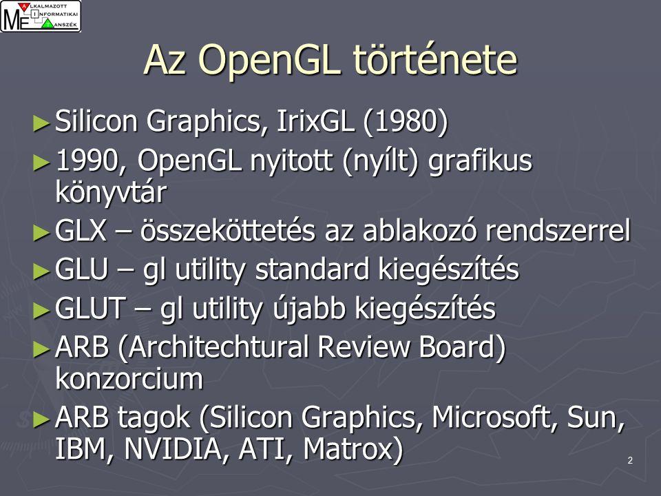 2 Az OpenGL története ► Silicon Graphics, IrixGL (1980) ► 1990, OpenGL nyitott (nyílt) grafikus könyvtár ► GLX – összeköttetés az ablakozó rendszerrel ► GLU – gl utility standard kiegészítés ► GLUT – gl utility újabb kiegészítés ► ARB (Architechtural Review Board) konzorcium ► ARB tagok (Silicon Graphics, Microsoft, Sun, IBM, NVIDIA, ATI, Matrox)