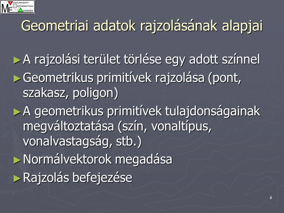4 Geometriai adatok rajzolásának alapjai ► A rajzolási terület törlése egy adott színnel ► Geometrikus primitívek rajzolása (pont, szakasz, poligon) ► A geometrikus primitívek tulajdonságainak megváltoztatása (szín, vonaltípus, vonalvastagság, stb.) ► Normálvektorok megadása ► Rajzolás befejezése