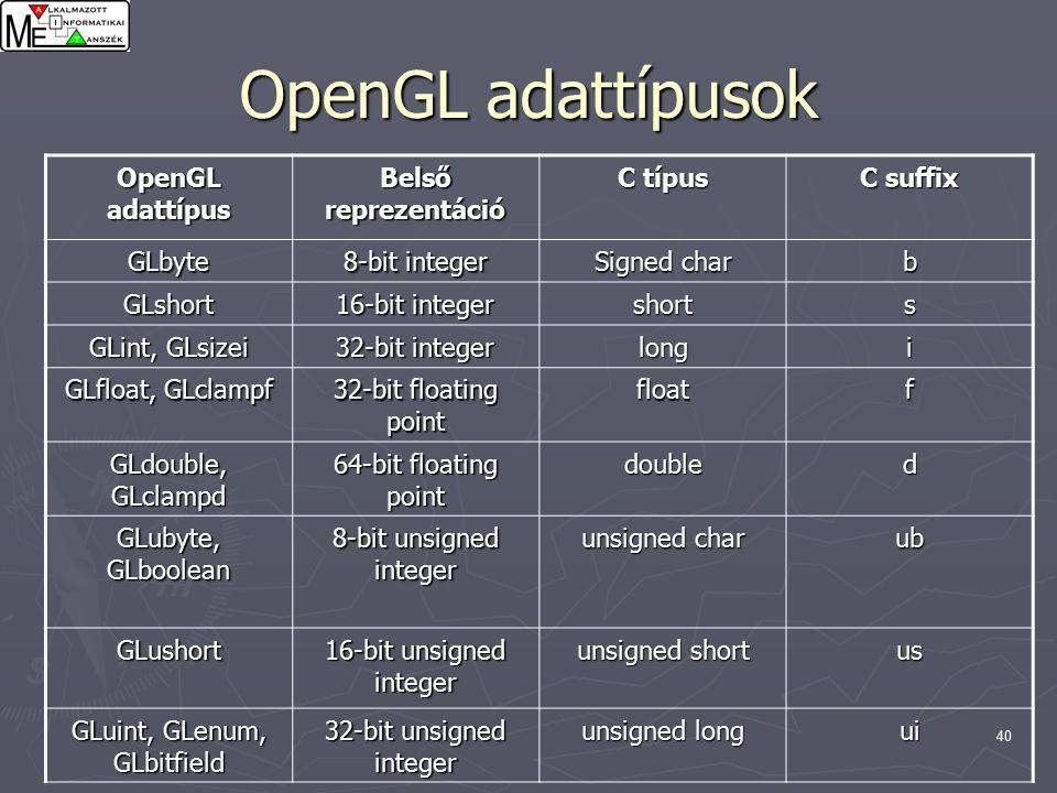 40 OpenGL adattípusok OpenGL adattípus Belső reprezentáció C típus C suffix GLbyte 8-bit integer Signed char b GLshort 16-bit integer shorts GLint, GLsizei 32-bit integer longi GLfloat, GLclampf 32-bit floating point floatf GLdouble, GLclampd 64-bit floating point doubled GLubyte, GLboolean 8-bit unsigned integer unsigned char ub GLushort 16-bit unsigned integer unsigned short us GLuint, GLenum, GLbitfield 32-bit unsigned integer unsigned long ui