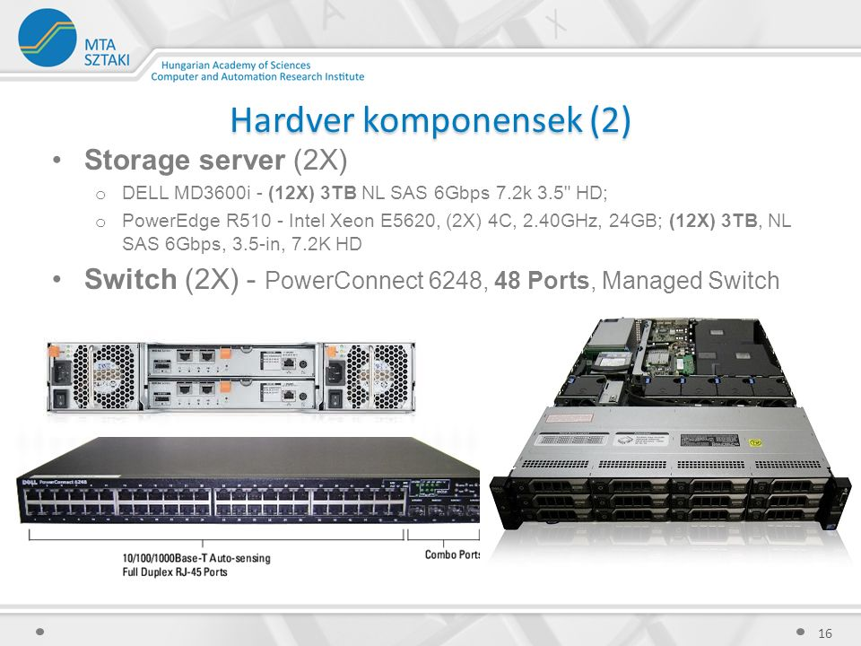 Hardver komponensek (2) Storage server (2X) o DELL MD3600i - (12X) 3TB NL SAS 6Gbps 7.2k 3.5 HD; o PowerEdge R510 - Intel Xeon E5620, (2X) 4C, 2.40GHz, 24GB; (12X) 3TB, NL SAS 6Gbps, 3.5-in, 7.2K HD Switch (2X) - PowerConnect 6248, 48 Ports, Managed Switch 16