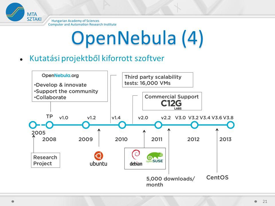 OpenNebula (4) Kutatási projektből kiforrott szoftver 21