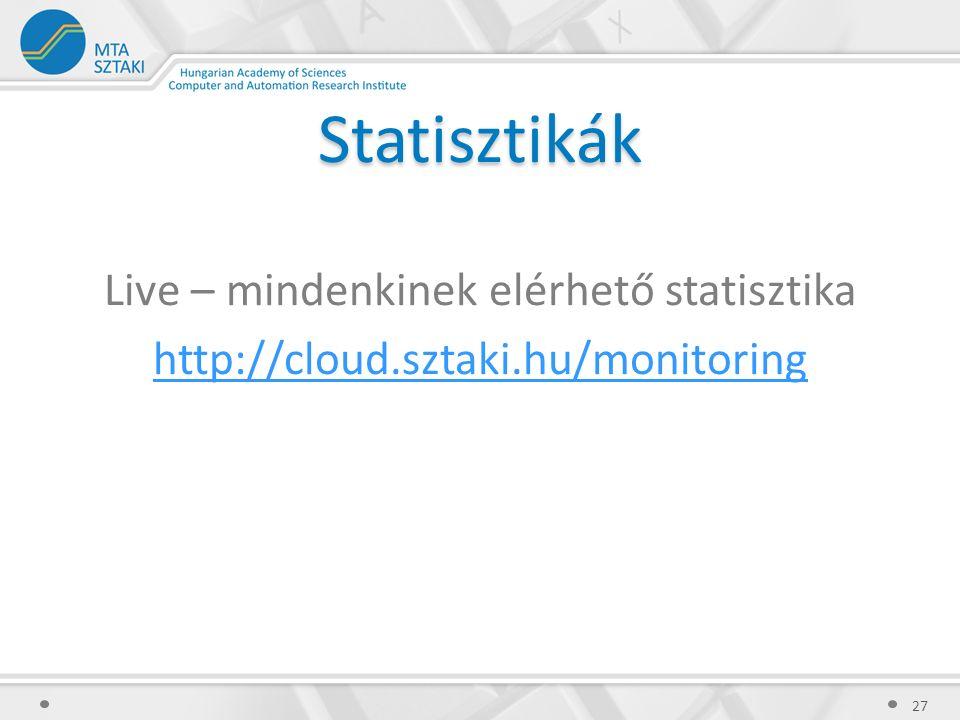 Statisztikák Live – mindenkinek elérhető statisztika http://cloud.sztaki.hu/monitoring 27