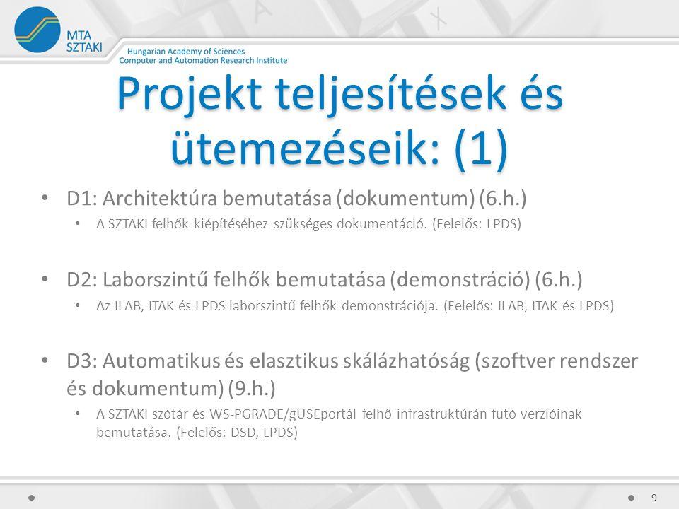 Projekt teljesítések és ütemezéseik: (1) D1: Architektúra bemutatása (dokumentum) (6.h.) A SZTAKI felhők kiépítéséhez szükséges dokumentáció.
