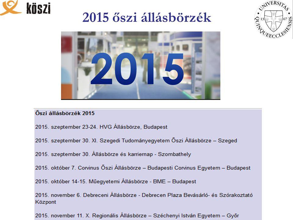 2015 őszi állásbörzék
