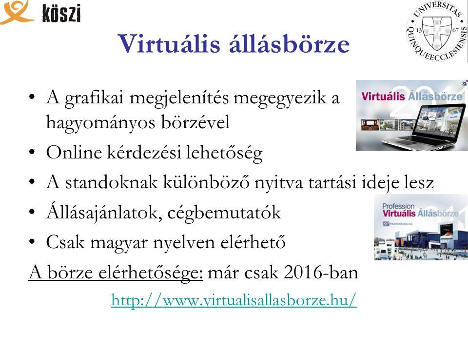 Virtuális állásbörze A grafikai megjelenítés megegyezik a hagyományos börzével Online kérdezési lehetőség A standoknak különböző nyitva tartási ideje lesz Állásajánlatok, cégbemutatók Csak magyar nyelven elérhető A börze elérhetősége: már csak 2016-ban http://www.virtualisallasborze.hu/