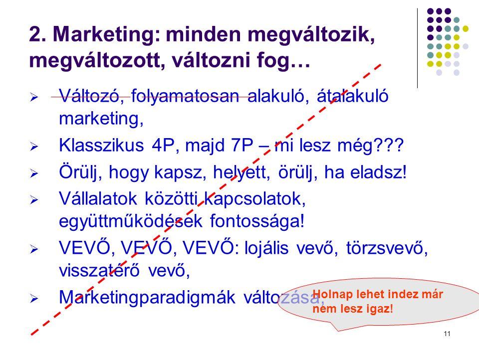 11  Változó, folyamatosan alakuló, átalakuló marketing,  Klasszikus 4P, majd 7P – mi lesz még???  Örülj, hogy kapsz, helyett, örülj, ha eladsz!  V