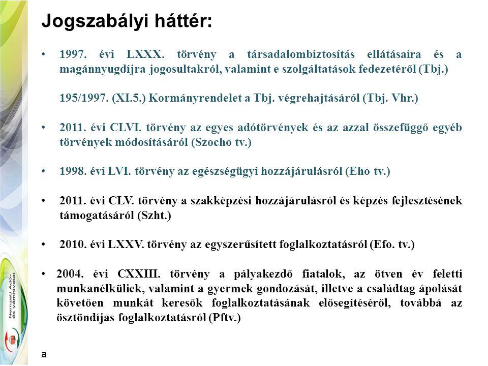 Jogszabályi háttér: 1997. évi LXXX. törvény a társadalombiztosítás ellátásaira és a magánnyugdíjra jogosultakról, valamint e szolgáltatások fedezetérő