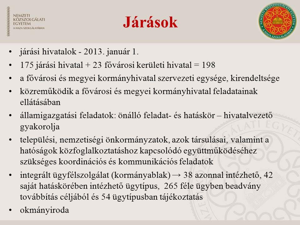 Járások járási hivatalok - 2013. január 1.