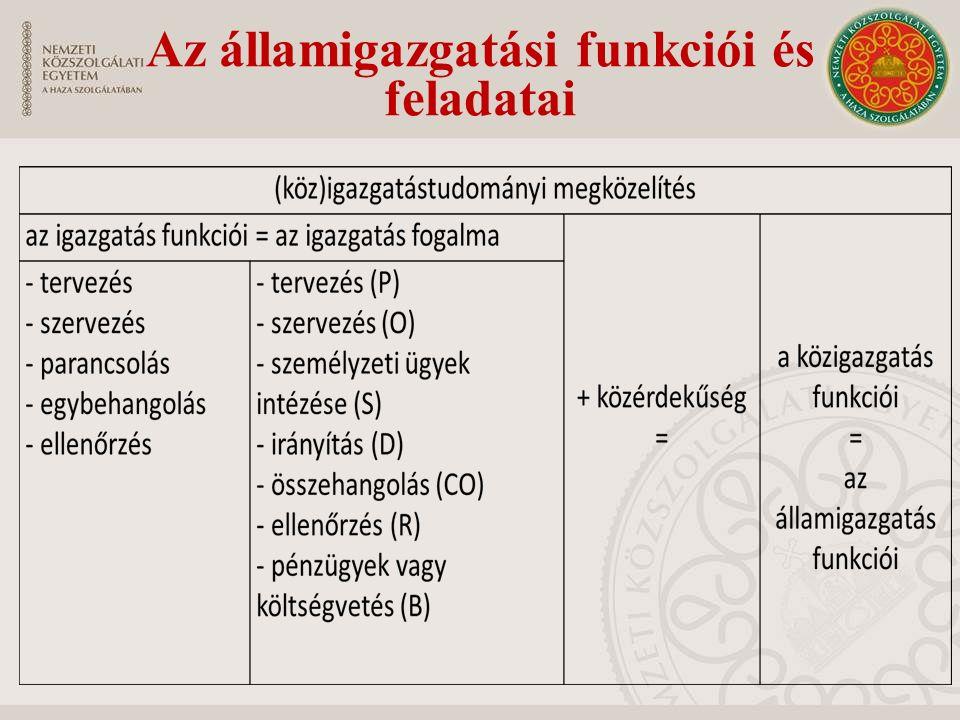 Az államigazgatási funkciói és feladatai
