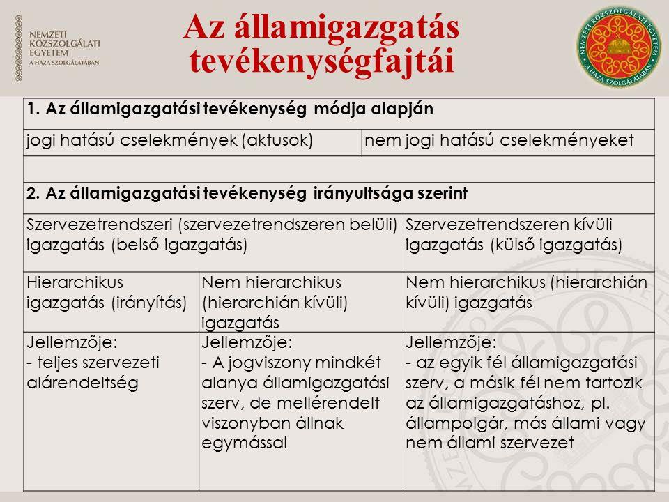 Az államigazgatás tevékenységfajtái 1.