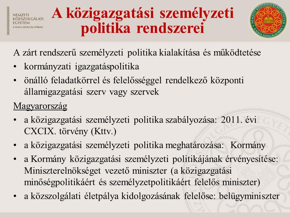 A zárt rendszerű személyzeti politika kialakítása és működtetése kormányzati igazgatáspolitika önálló feladatkörrel és felelősséggel rendelkező központi államigazgatási szerv vagy szervek Magyarország a közigazgatási személyzeti politika szabályozása: 2011.
