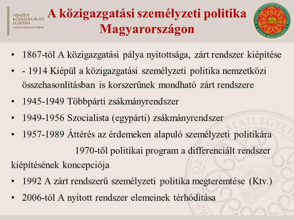 A közigazgatási személyzeti politika Magyarországon 1867-tól A közigazgatási pálya nyitottsága, zárt rendszer kiépítése - 1914 Kiépül a közigazgatási személyzeti politika nemzetközi összehasonlításban is korszerűnek mondható zárt rendszere 1945-1949 Többpárti zsákmányrendszer 1949-1956 Szocialista (egypárti) zsákmányrendszer 1957-1989 Áttérés az érdemeken alapuló személyzeti politikára 1970-től politikai program a differenciált rendszer kiépítésének koncepciója 1992 A zárt rendszerű személyzeti politika megteremtése (Ktv.) 2006-tól A nyitott rendszer elemeinek térhódítása