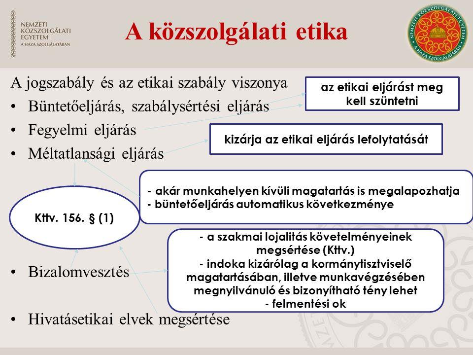 A közszolgálati etika A jogszabály és az etikai szabály viszonya Büntetőeljárás, szabálysértési eljárás Fegyelmi eljárás Méltatlansági eljárás Bizalomvesztés Hivatásetikai elvek megsértése kizárja az etikai eljárás lefolytatását az etikai eljárást meg kell szüntetni - akár munkahelyen kívüli magatartás is megalapozhatja - büntetőeljárás automatikus következménye - a szakmai lojalitás követelményeinek megsértése (Kttv.) - indoka kizárólag a kormánytisztviselő magatartásában, illetve munkavégzésében megnyilvánuló és bizonyítható tény lehet - felmentési ok Kttv.