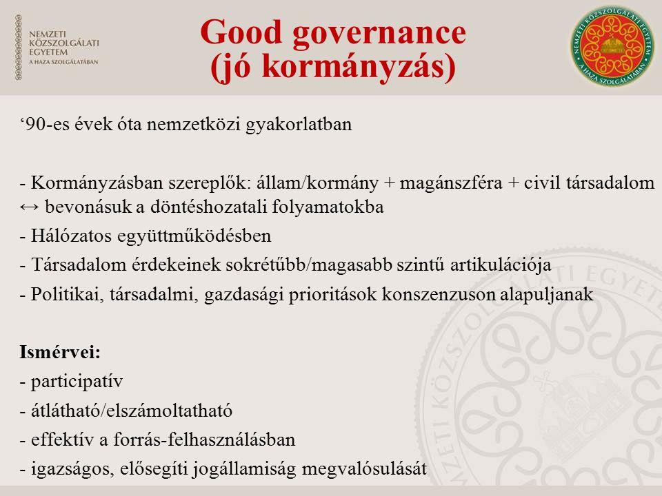 Good governance (jó kormányzás) ' 90-es évek óta nemzetközi gyakorlatban - Kormányzásban szereplők: állam/kormány + magánszféra + civil társadalom ↔ bevonásuk a döntéshozatali folyamatokba - Hálózatos együttműködésben - Társadalom érdekeinek sokrétűbb/magasabb szintű artikulációja - Politikai, társadalmi, gazdasági prioritások konszenzuson alapuljanak Ismérvei: - participatív - átlátható/elszámoltatható - effektív a forrás-felhasználásban - igazságos, elősegíti jogállamiság megvalósulását
