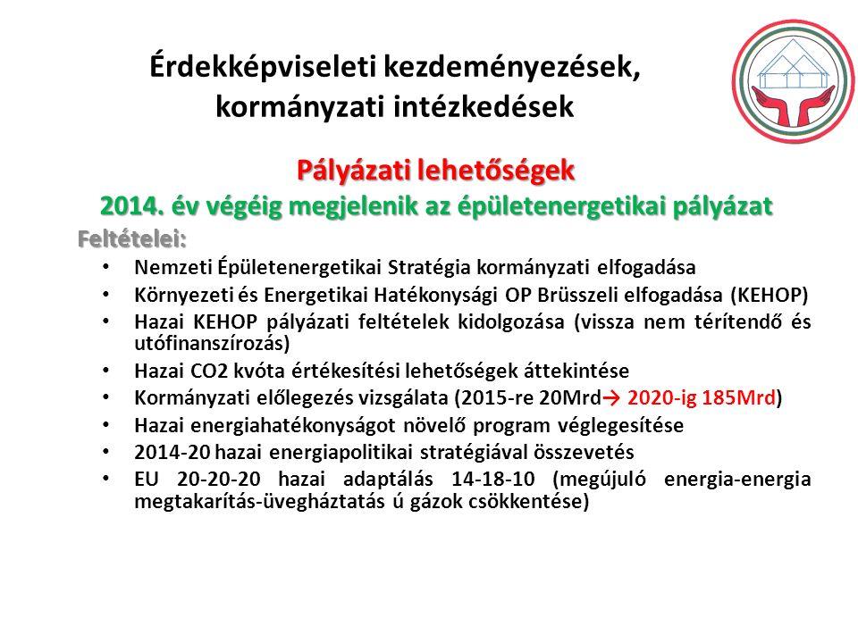 Érdekképviseleti kezdeményezések, kormányzati intézkedések Pályázati lehetőségek 2014.