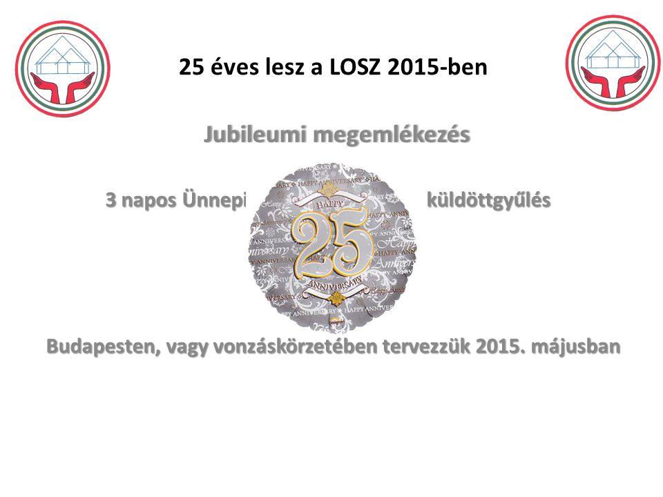 25 éves lesz a LOSZ 2015-ben Jubileumi megemlékezésJubileumi megemlékezés 3 napos Ünnepi küldöttgyűlés 3 napos Ünnepi küldöttgyűlés Budapesten, vagy vonzáskörzetében tervezzük 2015.