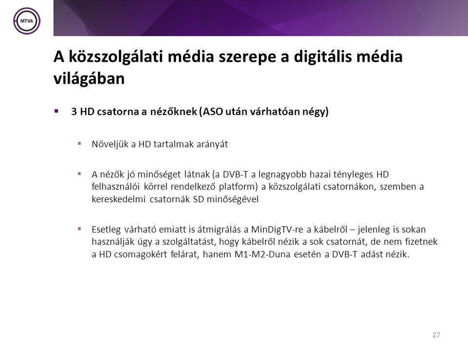 A közszolgálati média szerepe a digitális média világában  3 HD csatorna a nézőknek (ASO után várhatóan négy)  Növeljük a HD tartalmak arányát  A nézők jó minőséget látnak (a DVB-T a legnagyobb hazai tényleges HD felhasználói körrel rendelkező platform) a közszolgálati csatornákon, szemben a kereskedelmi csatornák SD minőségével  Esetleg várható emiatt is átmigrálás a MinDigTV-re a kábelről – jelenleg is sokan használják úgy a szolgáltatást, hogy kábelről nézik a sok csatornát, de nem fizetnek a HD csomagokért felárat, hanem M1-M2-Duna esetén a DVB-T adást nézik.