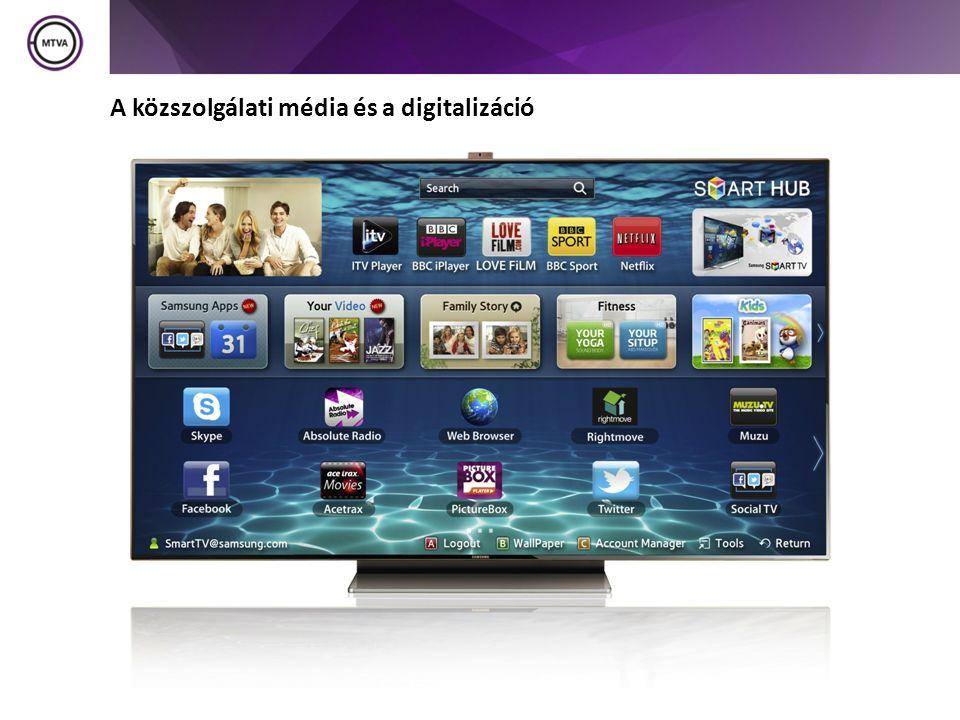 A közszolgálati média szerepe a digitális média világában  A földfelszíni műsorterjesztés költségének csökkenése  A digitális terjesztés díja töredéke az analóg díjának (3 HD + 1 SD DVB-T + 4 HD + 4 SD műholdas terjesztés együtt kerül kb.