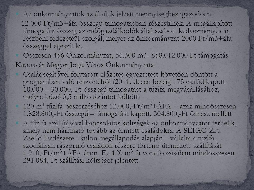 Az önkormányzatok az általuk jelzett mennyiséghez igazodóan 12 000 Ft/m3+áfa összegű támogatásban részesülnek. A megállapított támogatási összeg az er