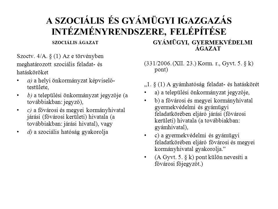 A SZOCIÁLIS ÉS GYÁMÜGYI IGAZGAZÁS INTÉZMÉNYRENDSZERE, FELÉPÍTÉSE SZOCIÁLIS ÁGAZAT Szoctv. 4/A. § (1) Az e törvényben meghatározott szociális feladat-