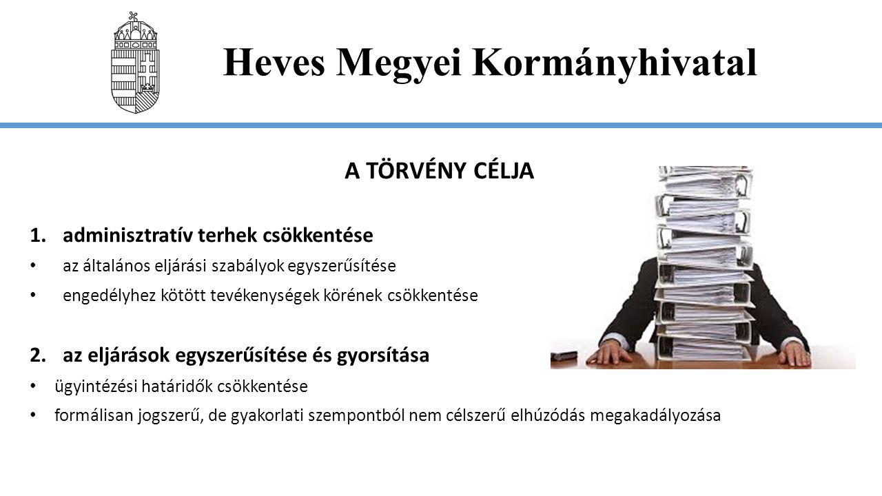 Heves Megyei Kormányhivatal HATÓSÁGI KONTROLL 1.engedélyezés 2.függő hatályú döntés 3.bejelentéshez kötött jogosultságszerzés