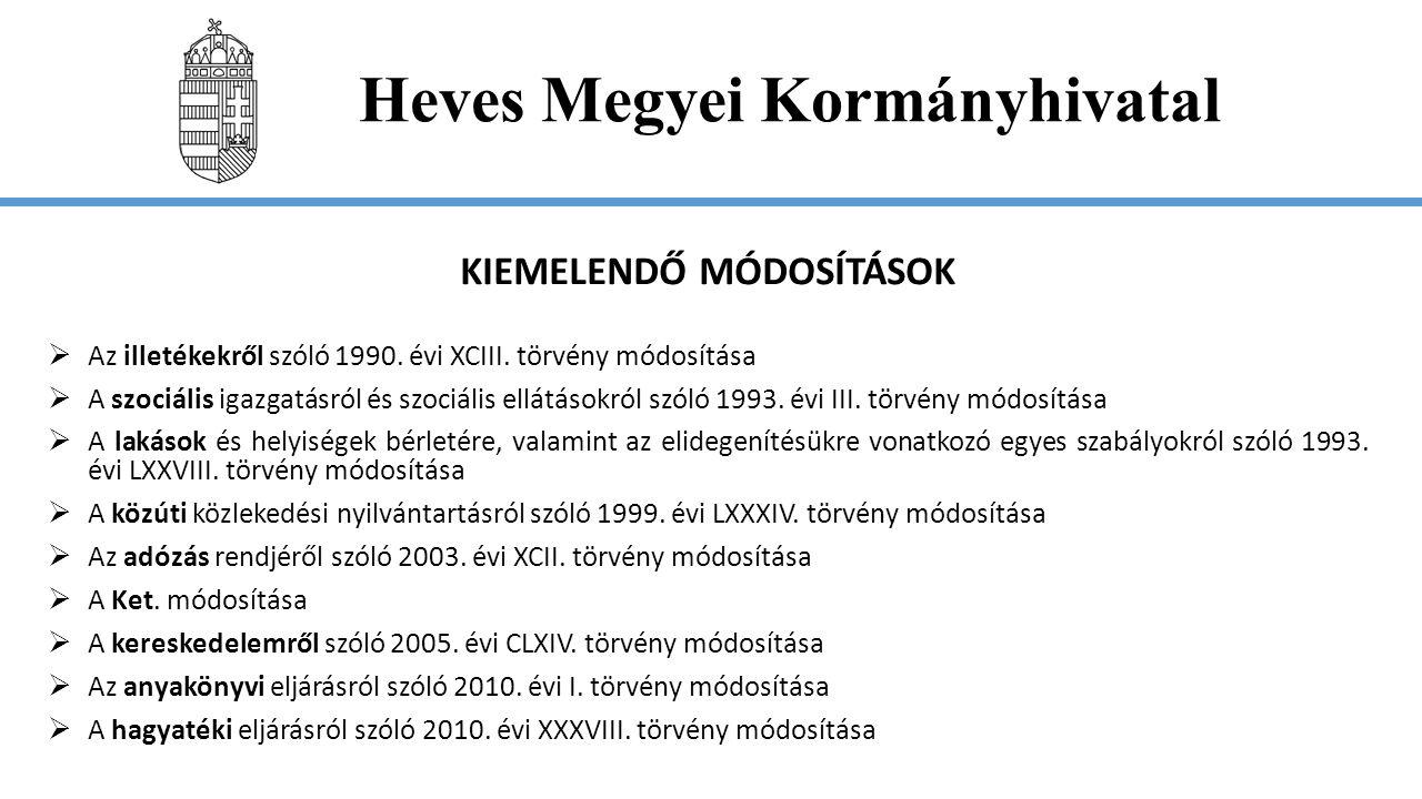 Heves Megyei Kormányhivatal Az illetékekről szóló 1990.