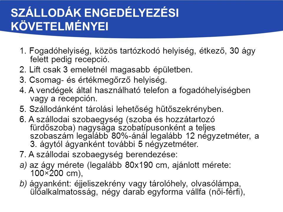 SZÁLLODÁK ENGEDÉLYEZÉSI KÖVETELMÉNYEI 1.