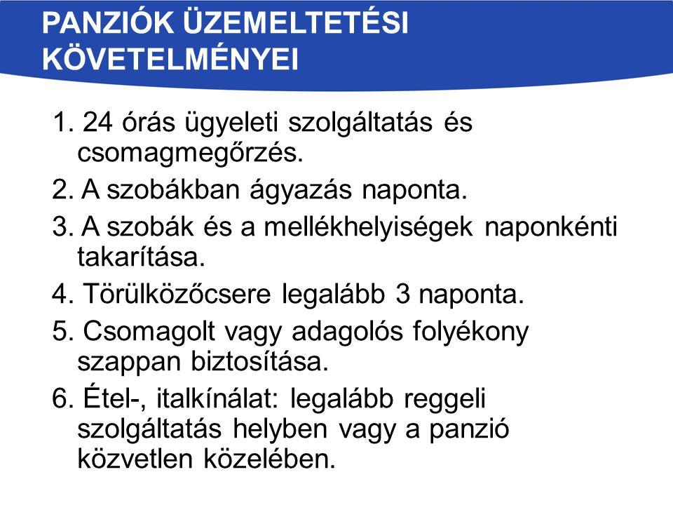 PANZIÓK ÜZEMELTETÉSI KÖVETELMÉNYEI 1. 24 órás ügyeleti szolgáltatás és csomagmegőrzés.