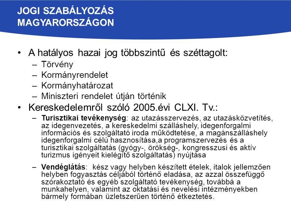 JOGI SZABÁLYOZÁS MAGYARORSZÁGON A hatályos hazai jog többszintű és széttagolt: –Törvény –Kormányrendelet –Kormányhatározat –Miniszteri rendelet útján történik Kereskedelemről szóló 2005.évi CLXI.