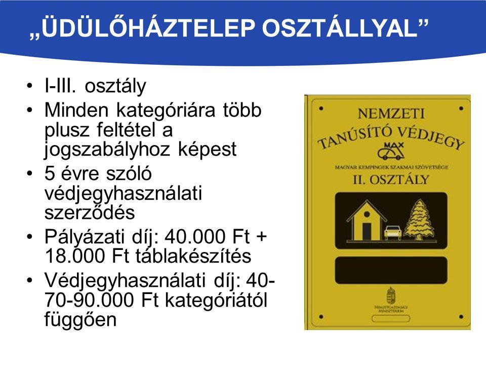 """""""ÜDÜLŐHÁZTELEP OSZTÁLLYAL I-III."""