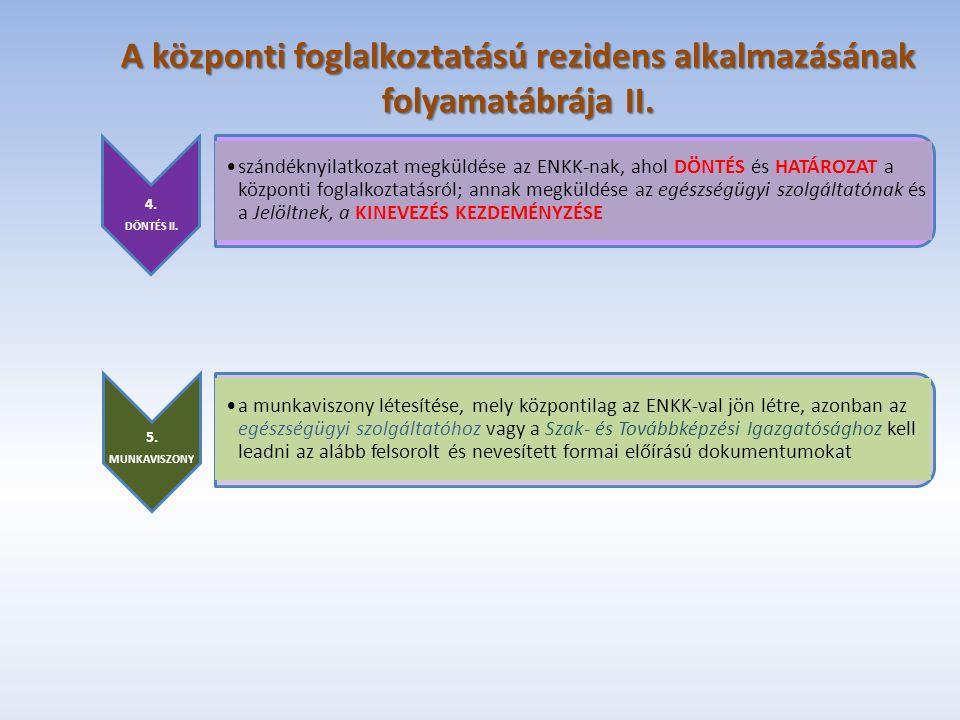 4. DÖNTÉS II. szándéknyilatkozat megküldése az ENKK-nak, ahol DÖNTÉS és HATÁROZAT a központi foglalkoztatásról; annak megküldése az egészségügyi szolg