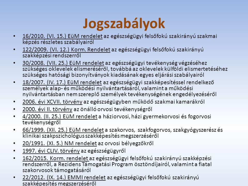 Jogszabályok 16/2010. (VI. 15.) EüM rendelet az egészségügyi felsőfokú szakirányú szakmai képzés részletes szabályairól 122/2009. (VI. 12.) Korm. Rend