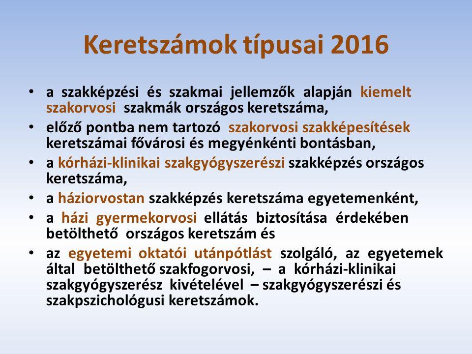 Jogszabályok 16/2010.(VI.