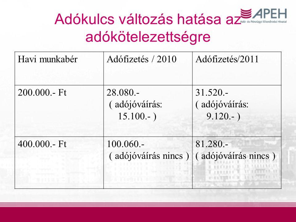 Adókulcs változás hatása az adókötelezettségre Havi munkabérAdófizetés / 2010Adófizetés/2011 200.000.- Ft28.080.- ( adójóváírás: 15.100.- ) 31.520.- ( adójóváírás: 9.120.- ) 400.000.- Ft100.060.- ( adójóváírás nincs ) 81.280.- ( adójóváírás nincs )