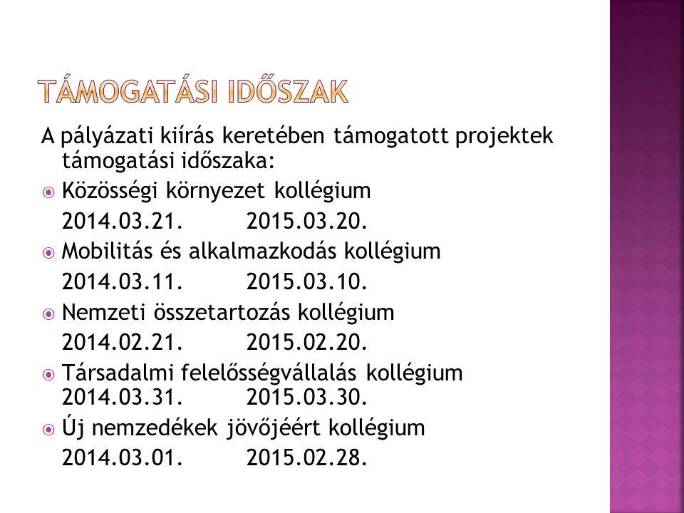 A pályázati kiírás keretében támogatott projektek támogatási időszaka:  Közösségi környezet kollégium 2014.03.21.