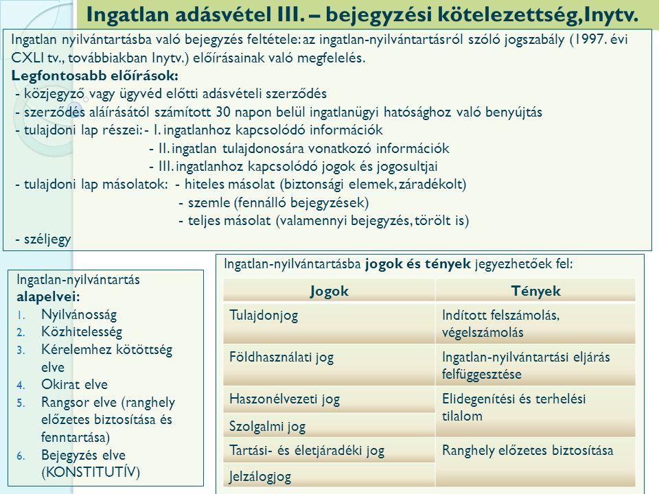 Ingatlan adásvétel III. – bejegyzési kötelezettség,Inytv.