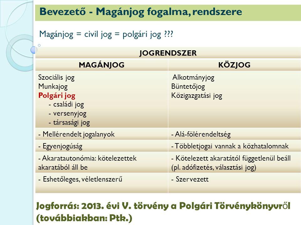 Bevezető - Magánjog fogalma, rendszere Magánjog = civil jog = polgári jog ??.