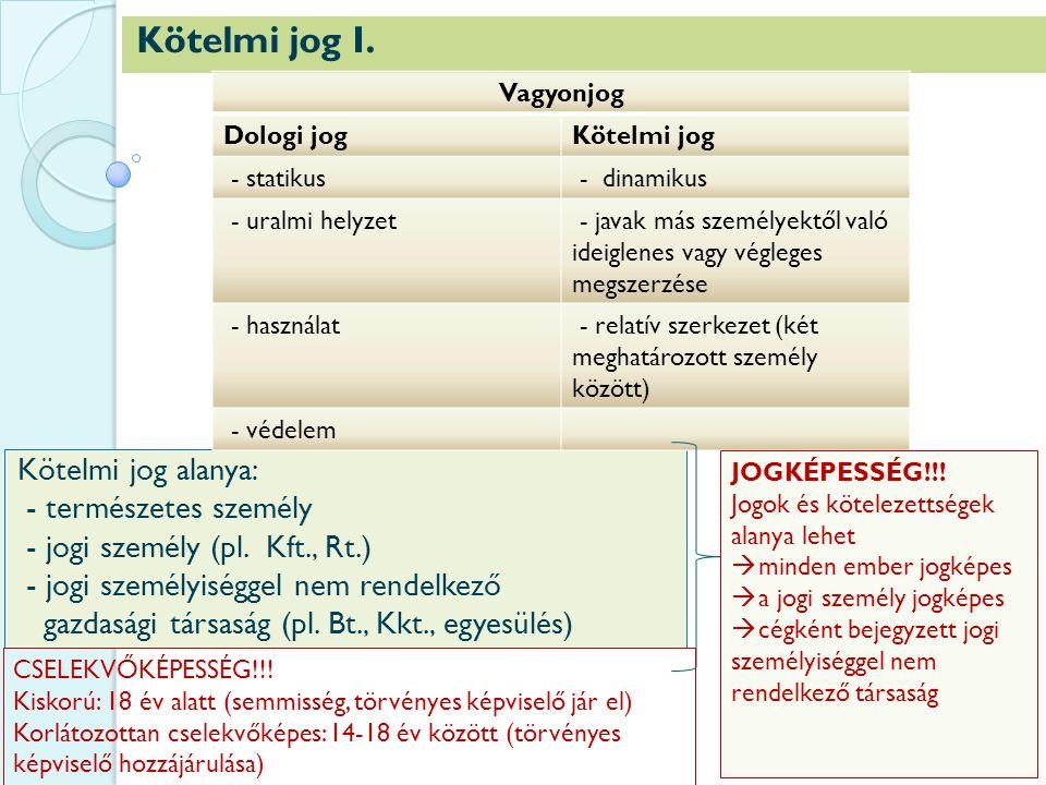 Kötelmi jog II.