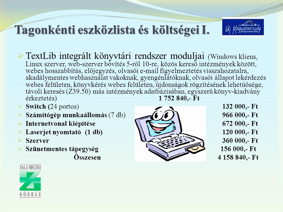 Tagonkénti eszközlista és költségei II Tagonkénti eszközlista és költségei II.
