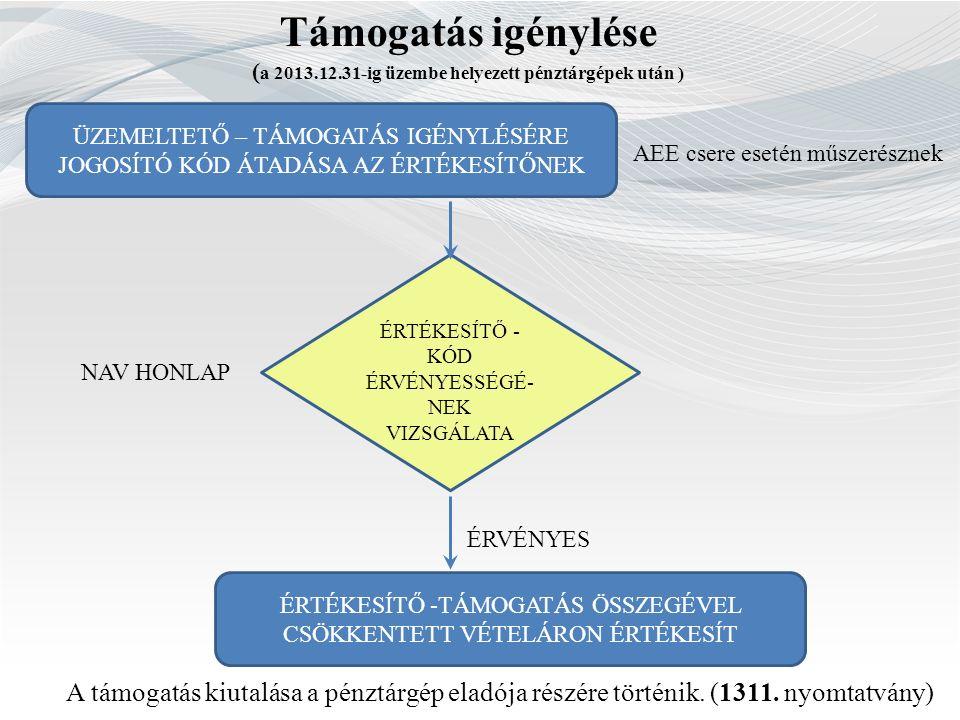 Támogatás igénylése ( a 2013.12.31-ig üzembe helyezett pénztárgépek után ) ÜZEMELTETŐ – TÁMOGATÁS IGÉNYLÉSÉRE JOGOSÍTÓ KÓD ÁTADÁSA AZ ÉRTÉKESÍTŐNEK AEE csere esetén műszerésznek ÉRTÉKESÍTŐ - KÓD ÉRVÉNYESSÉGÉ- NEK VIZSGÁLATA NAV HONLAP ÉRTÉKESÍTŐ -TÁMOGATÁS ÖSSZEGÉVEL CSÖKKENTETT VÉTELÁRON ÉRTÉKESÍT ÉRVÉNYES A támogatás kiutalása a pénztárgép eladója részére történik.