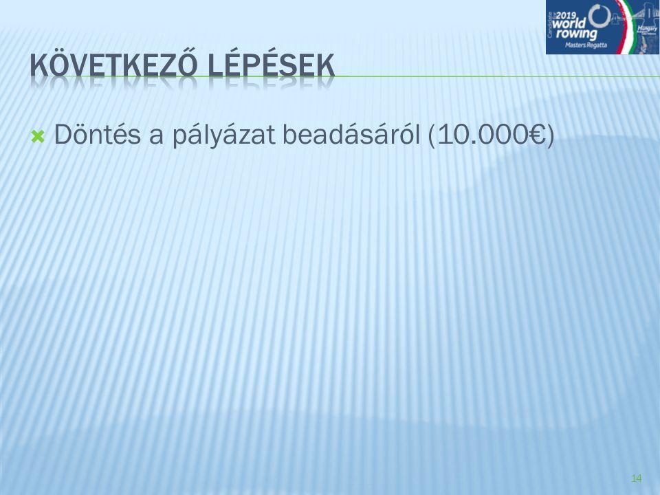  Döntés a pályázat beadásáról (10.000€) 14