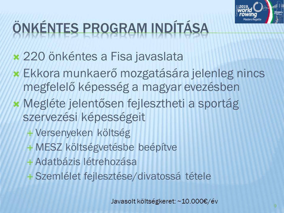  220 önkéntes a Fisa javaslata  Ekkora munkaerő mozgatására jelenleg nincs megfelelő képesség a magyar evezésben  Megléte jelentősen fejlesztheti a sportág szervezési képességeit  Versenyeken költség  MESZ költségvetésbe beépítve  Adatbázis létrehozása  Szemlélet fejlesztése/divatossá tétele Javasolt költségkeret: ~10.000€/év 9