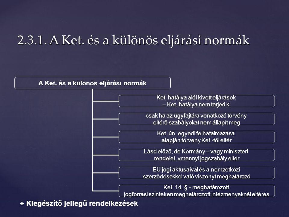 A Ket. és a különös eljárási normák Ket. hatálya alól kivett eljárások – Ket.