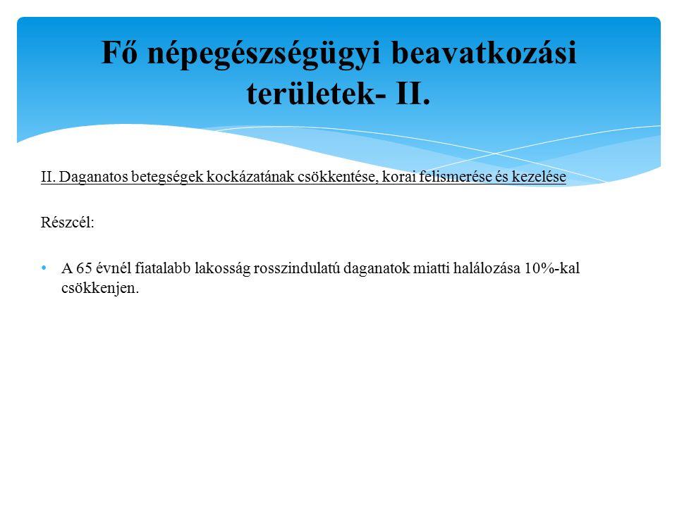 Fő népegészségügyi beavatkozási területek- II. II.