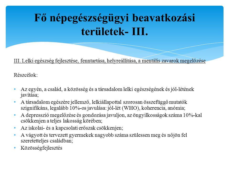 Fő népegészségügyi beavatkozási területek- III. III.