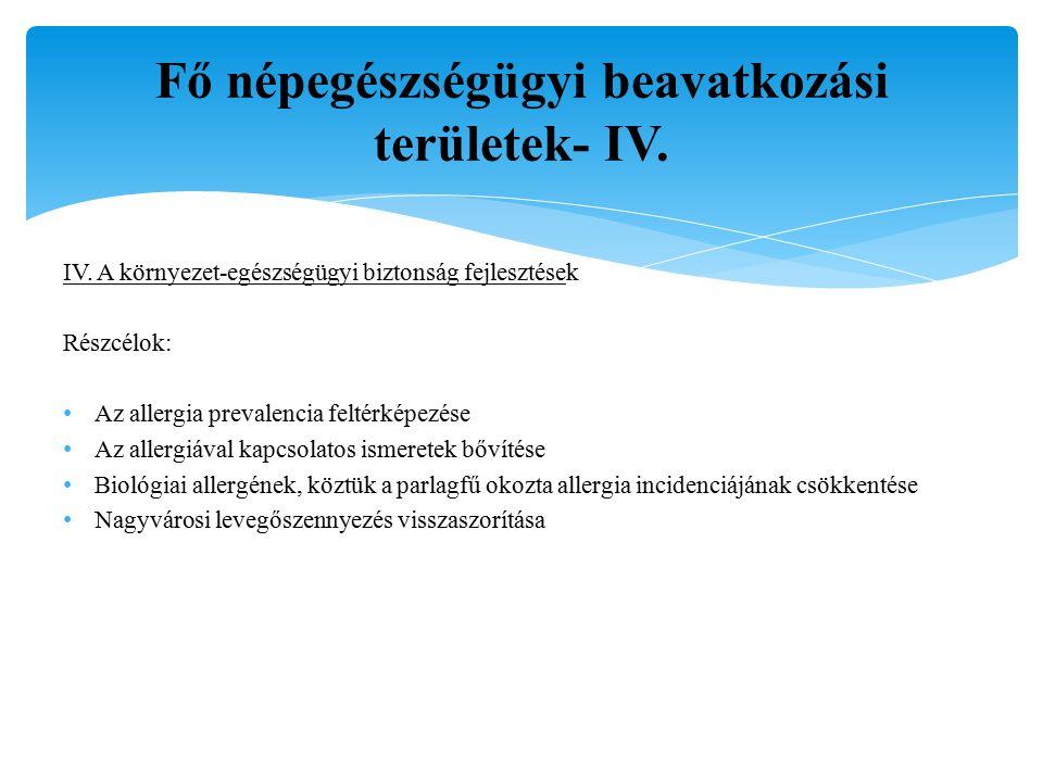 Fő népegészségügyi beavatkozási területek- IV. IV.